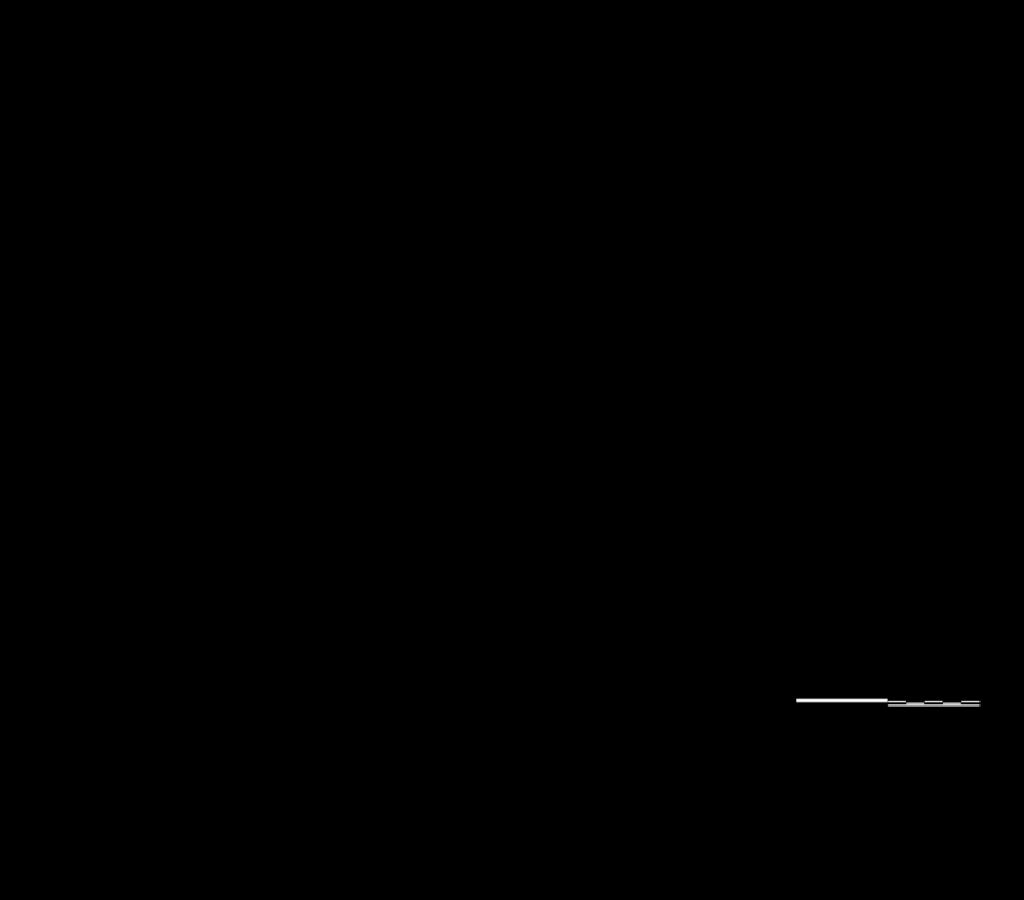 Vue de trois côtés, ATR-42 et ATR-72